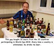 Bière du monde